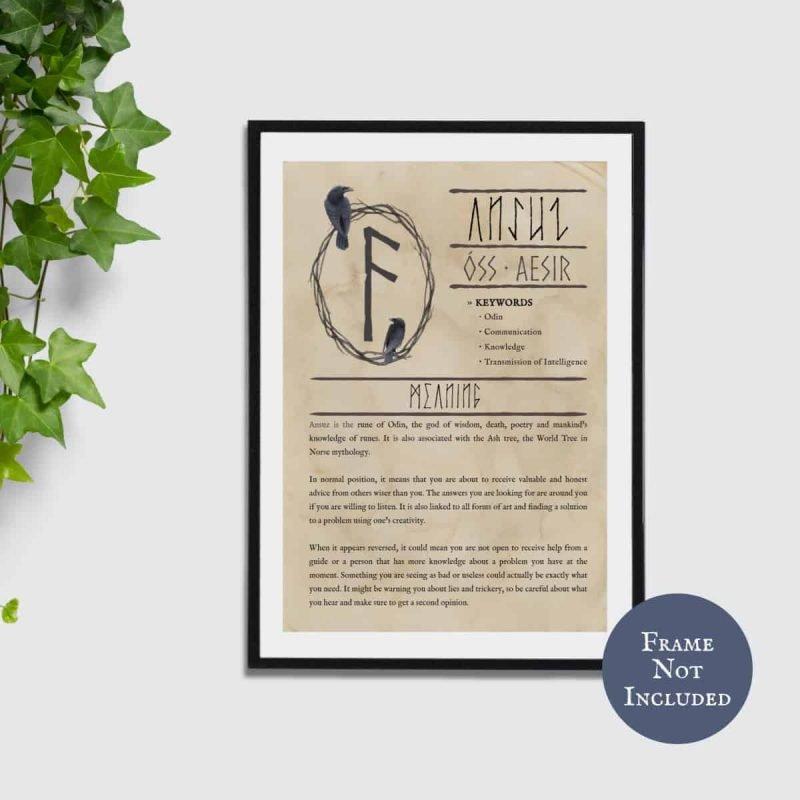 Elder Futhark Rune Meanings Poster