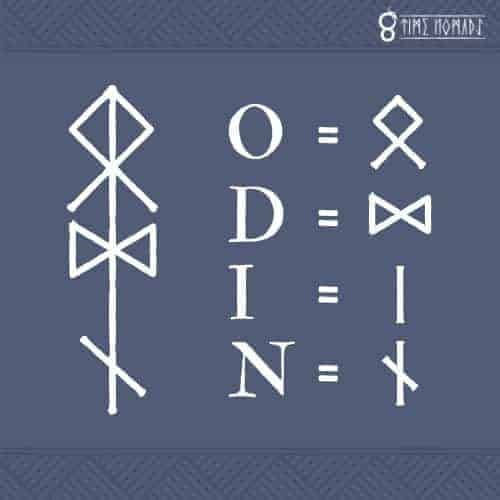 Example Odin Bind Rune